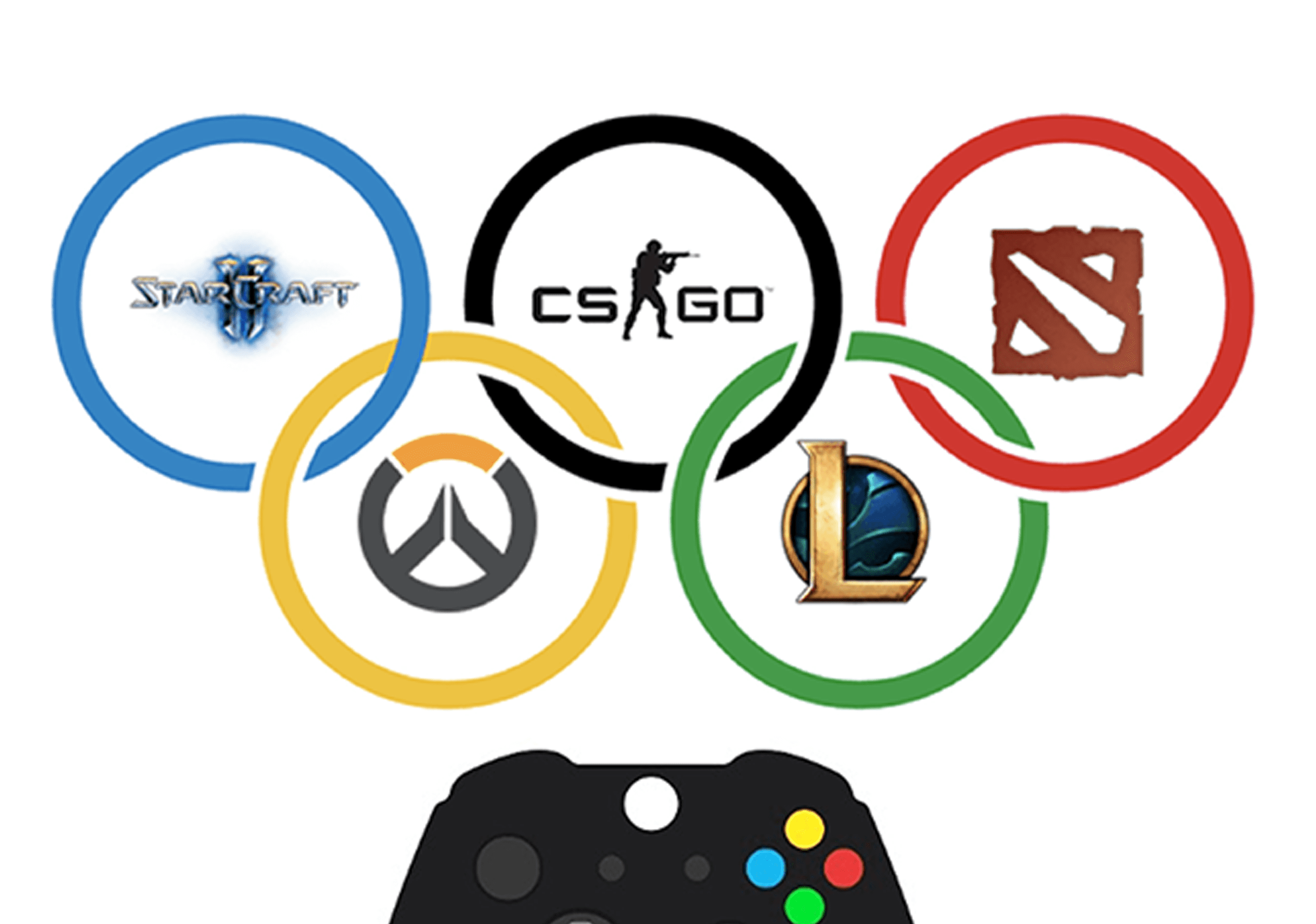Olympic rings with esports games in the middle and controller at the bottom