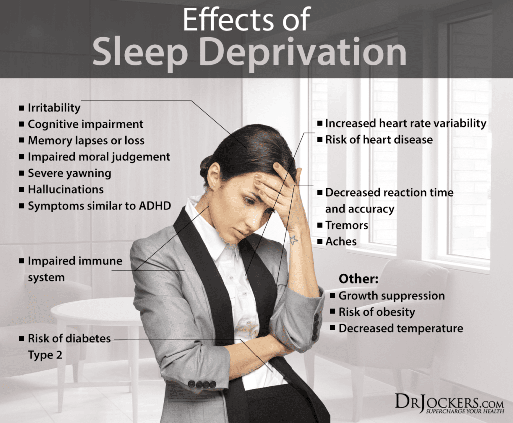 The list of illnesses that can occur without enough good night sleep. Sleep Coaching Performance is here to help you fight the diseases.