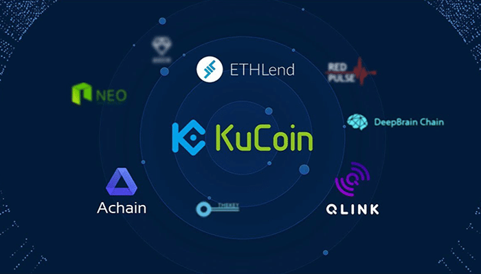 Kucoin supported ICOs