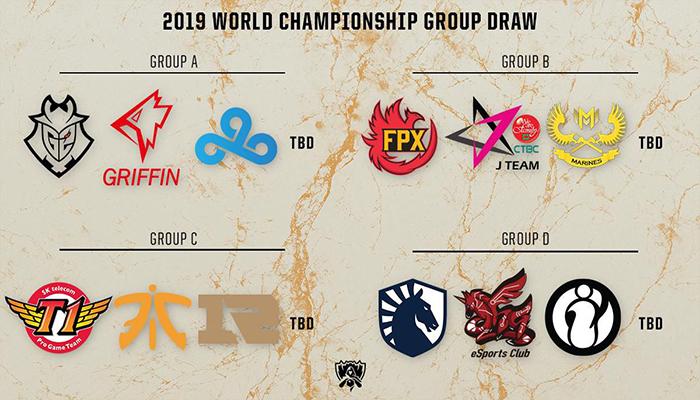lol worlds 2019 overview groups